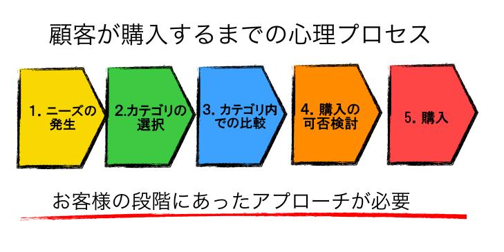 スクリーンショット 2015-05-21 16.23.33