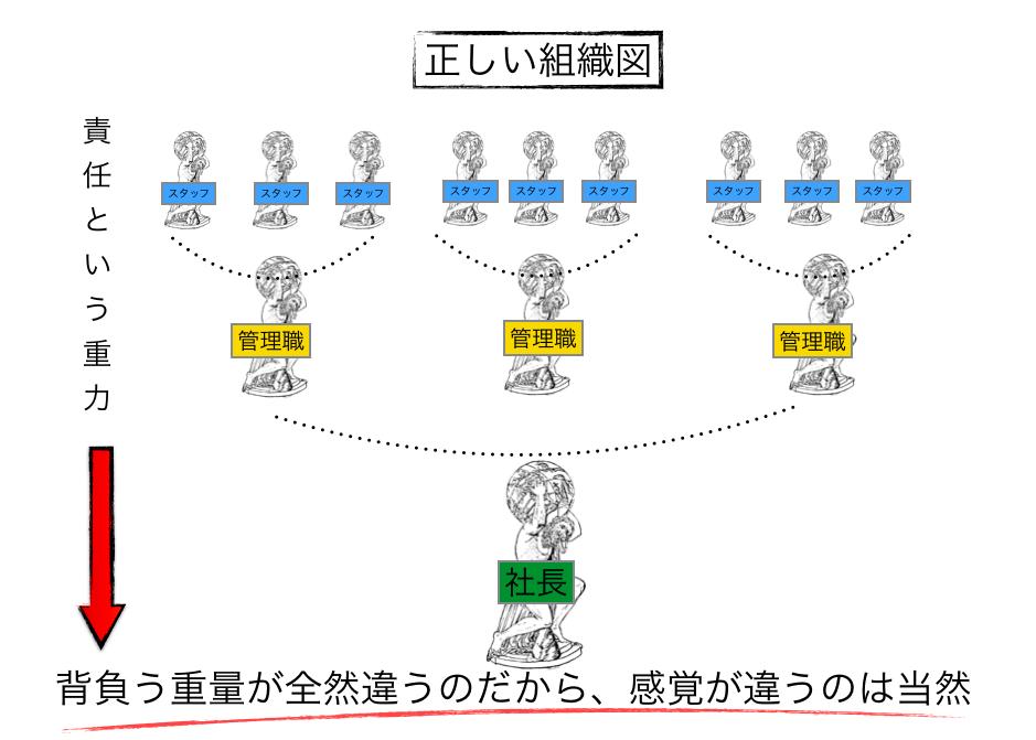 スクリーンショット 2015-05-16 10.46.49