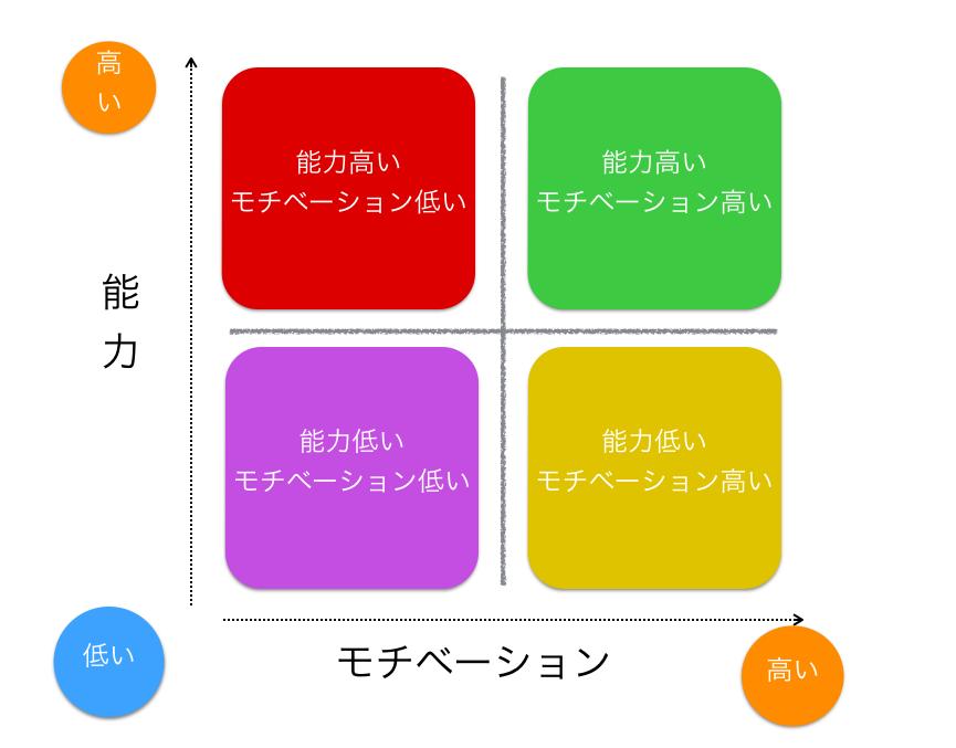 スクリーンショット 2015-05-01 7.50.33