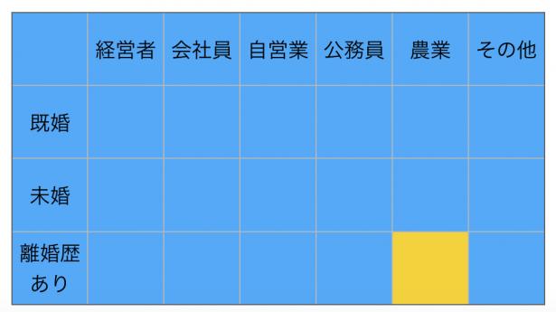 スクリーンショット 2015-11-17 15.52.36