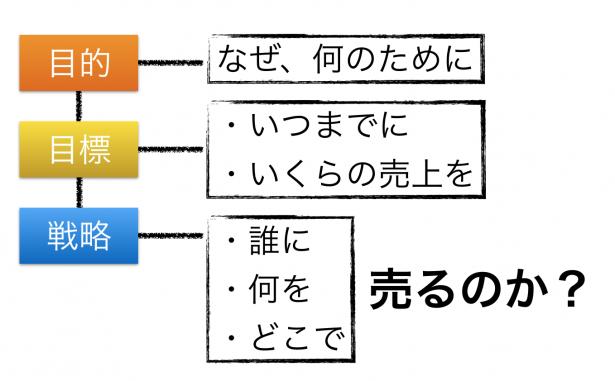 スクリーンショット 2015-11-10 0.01.16